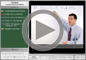 Function Notation on MathHelp.com