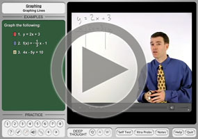 Graphing Linear Equations on MathHelp.com