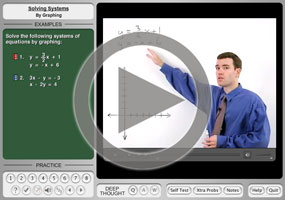 Solving Systems of Equations by Graphing on MathHelp.com