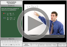 Solving Systems of Equations by Substitution on MathHelp.com